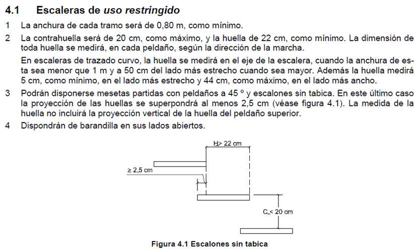 escalera de uso restringido hydraulic actuators